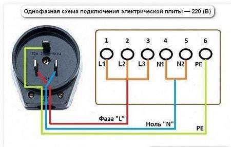 مخطط توصيل اللوحة الكهربائية