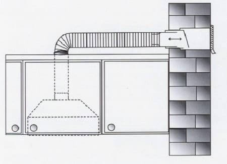 تصنيع وتركيب الصمامات - المفرقعات