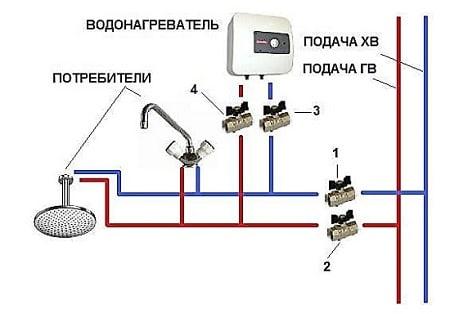 توصيل سخان مياه كهربائي فوري